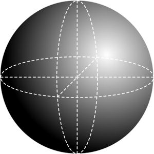 Centre of a Sphere