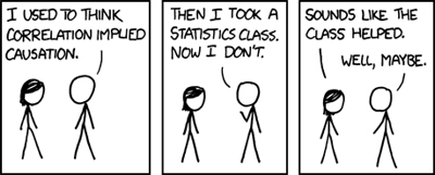 From the webcomic of the inimitable Randall Munroe - his mouse-over text is a lot better than mine BTW