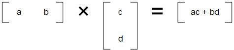 Simple Multiplication