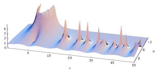 Zeta function reciprocal