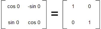 SU(2) identity