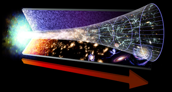 The Big Bang (borrowed from NASA)
